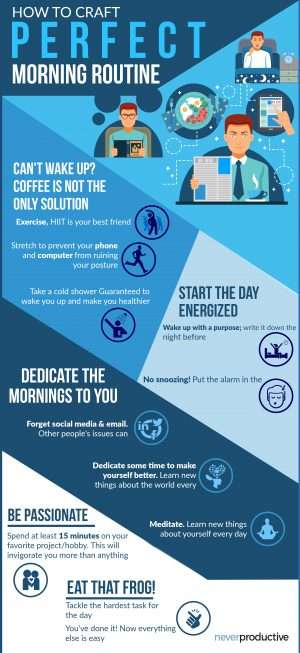 How to Craft the Perfect Morning Routine